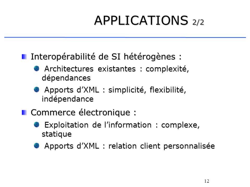 12 APPLICATIONS 2/2 Interopérabilité de SI hétérogènes : Architectures existantes : complexité, dépendances Architectures existantes : complexité, dép