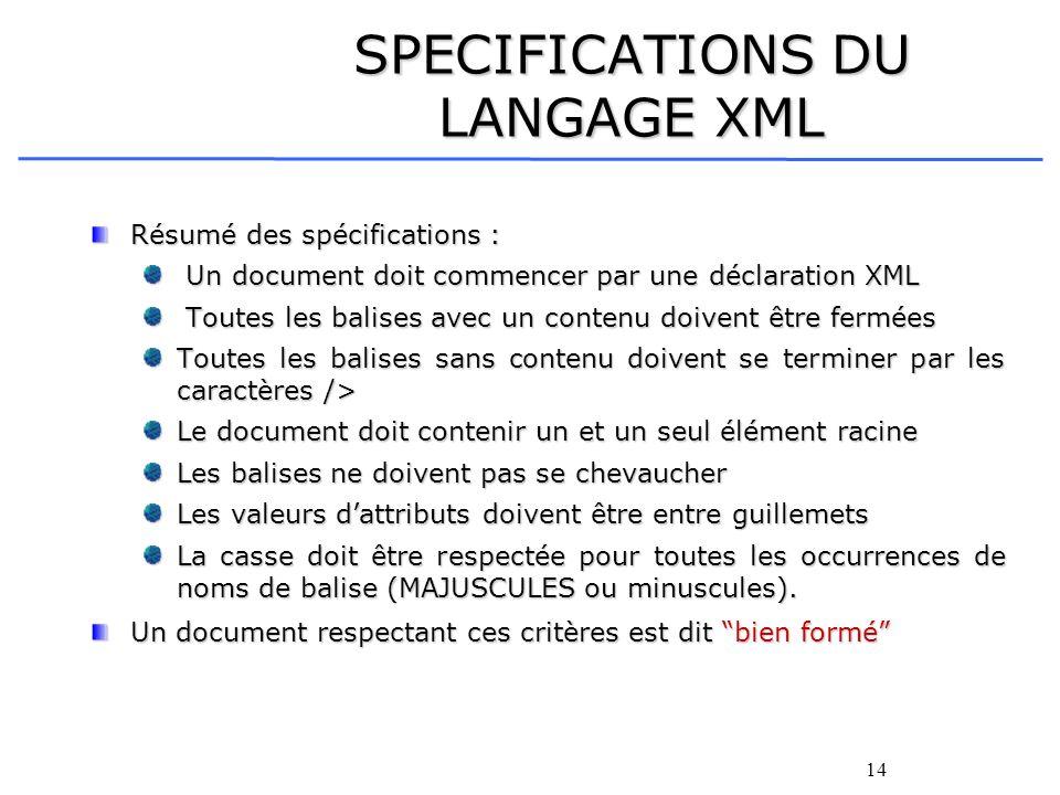 14 SPECIFICATIONS DU LANGAGE XML Résumé des spécifications : Un document doit commencer par une déclaration XML Un document doit commencer par une déc
