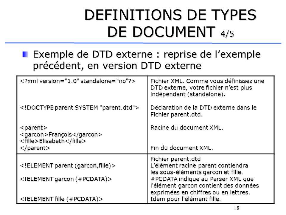 18 DEFINITIONS DE TYPES DE DOCUMENT 4/5 Exemple de DTD externe : reprise de lexemple précédent, en version DTD externe <parent><garcon>François</garco