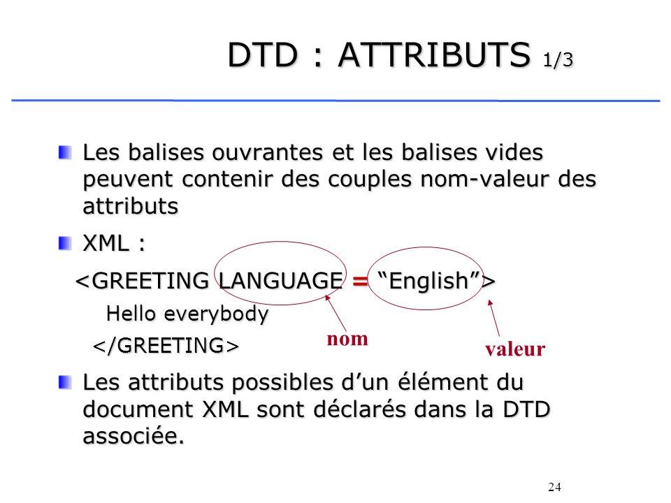 24 DTD : ATTRIBUTS 1/3 Les balises ouvrantes et les balises vides peuvent contenir des couples nom-valeur des attributs XML : Hello everybody Hello ev