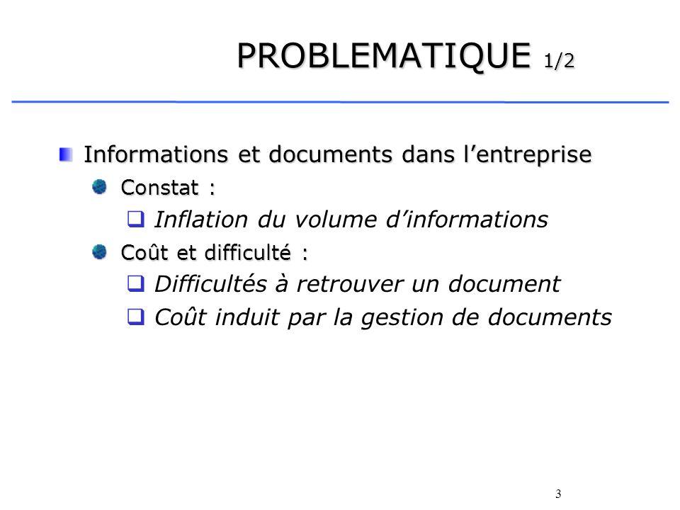 3 PROBLEMATIQUE 1/2 Informations et documents dans lentreprise Constat : Constat : Inflation du volume dinformations Coût et difficulté : Coût et diff