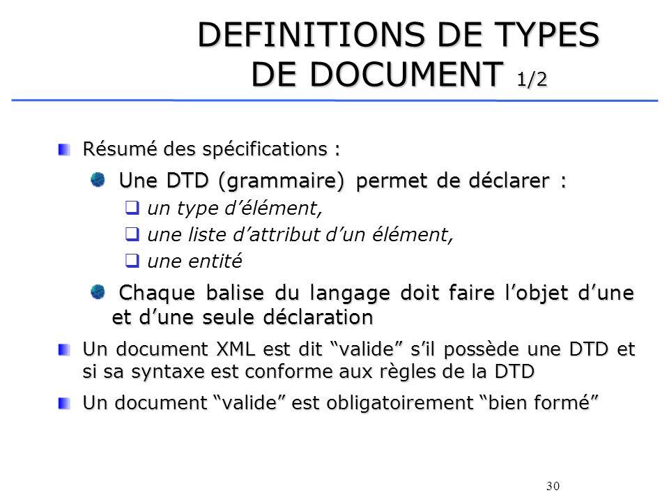 30 DEFINITIONS DE TYPES DE DOCUMENT 1/2 Résumé des spécifications : Une DTD (grammaire) permet de déclarer : Une DTD (grammaire) permet de déclarer :