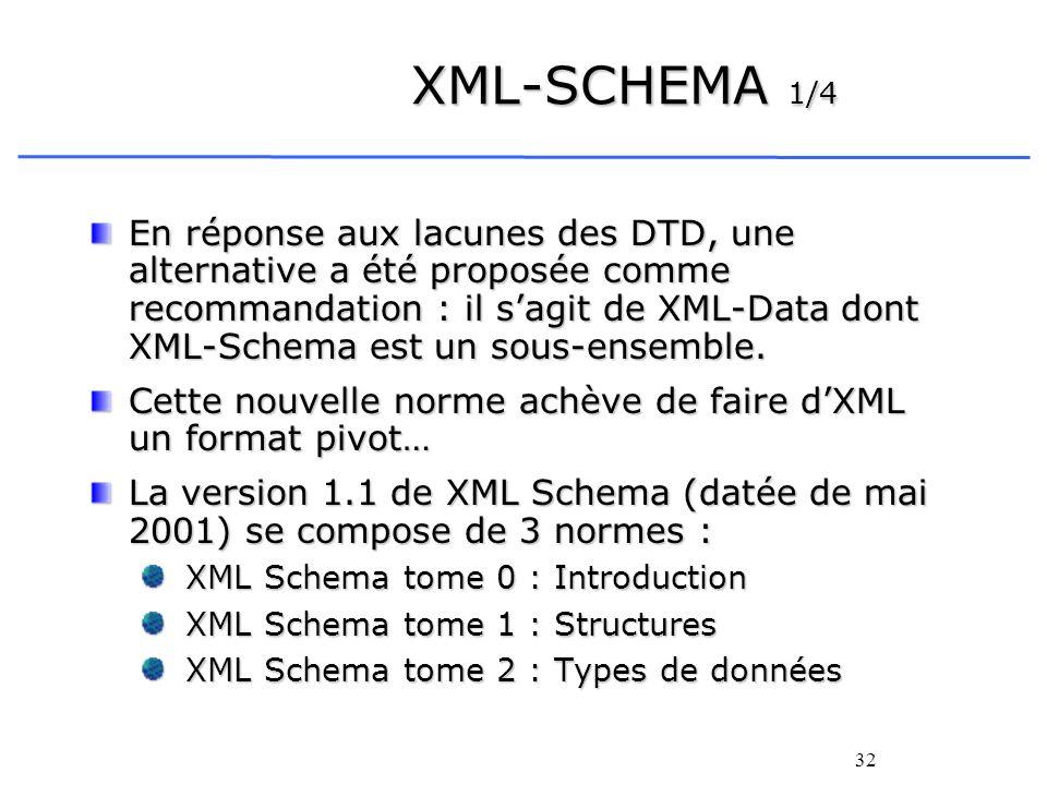 32 XML-SCHEMA 1/4 En réponse aux lacunes des DTD, une alternative a été proposée comme recommandation : il sagit de XML-Data dont XML-Schema est un so