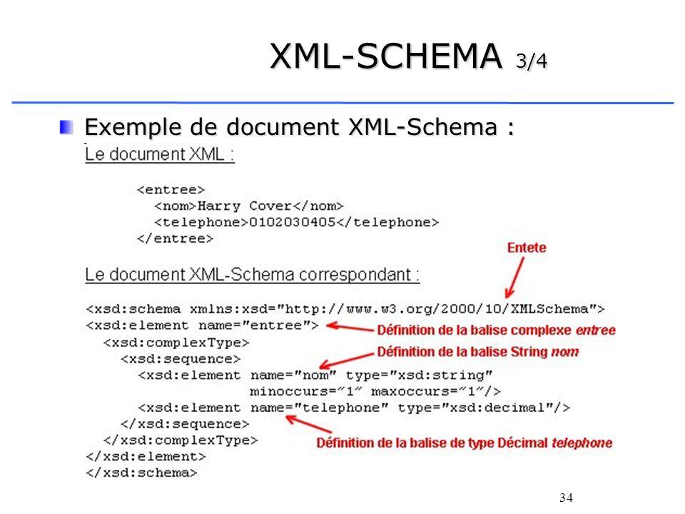34 XML-SCHEMA 3/4 Exemple de document XML-Schema :
