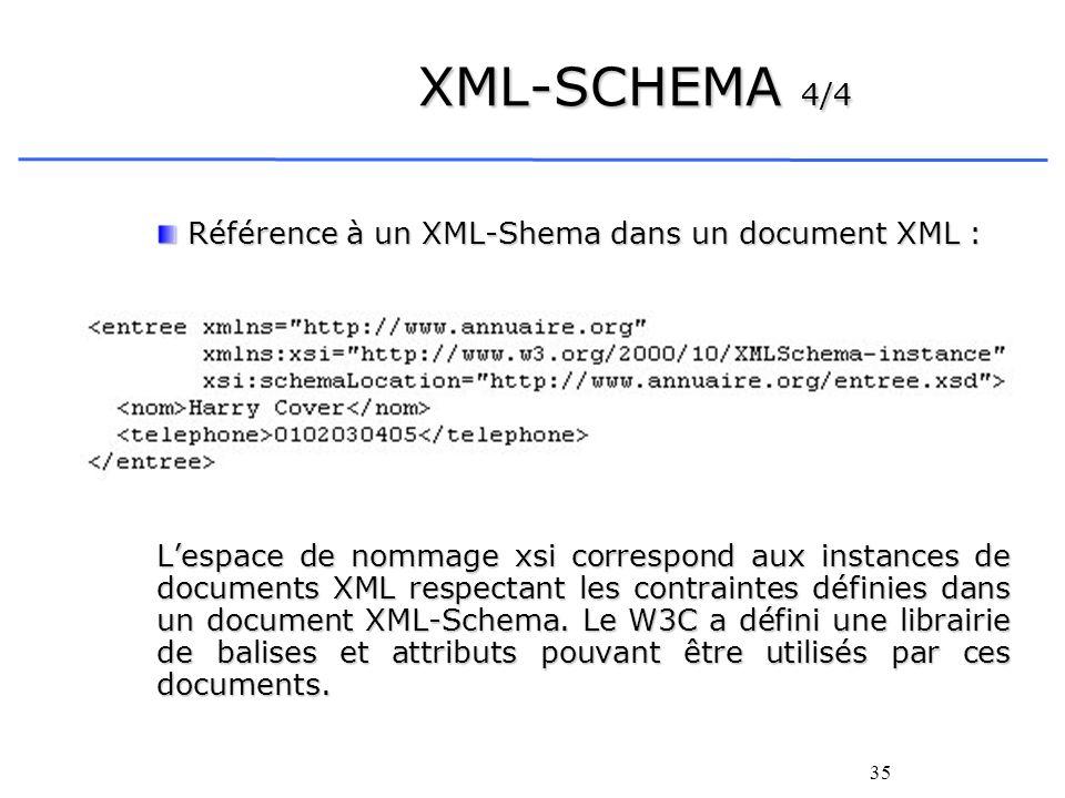 35 XML-SCHEMA 4/4 Référence à un XML-Shema dans un document XML : Référence à un XML-Shema dans un document XML : Lespace de nommage xsi correspond au