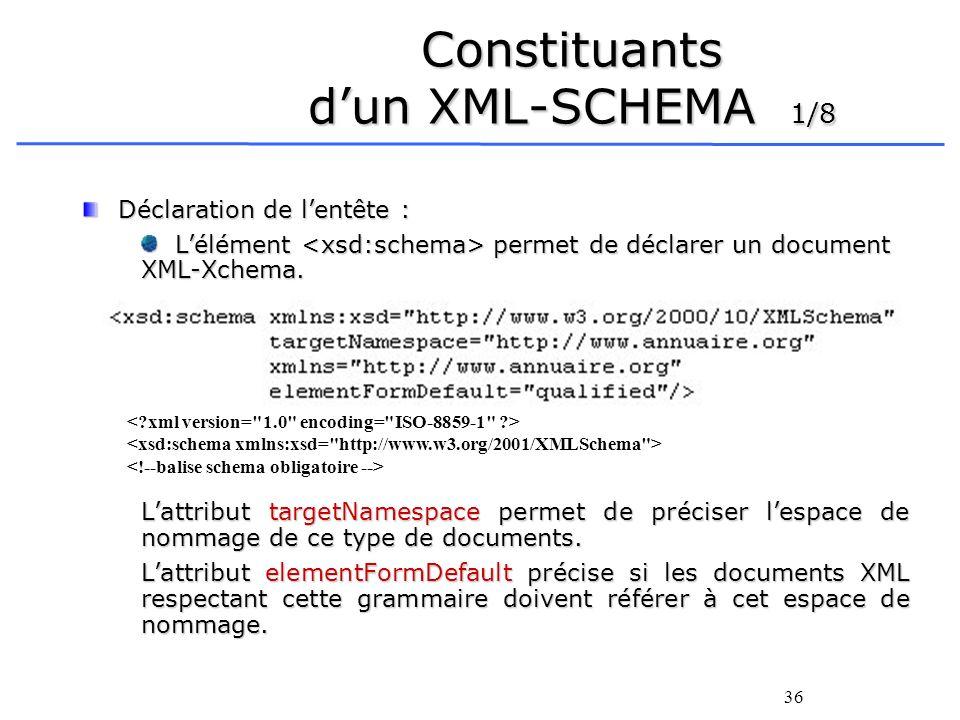 36 Constituants dun XML-SCHEMA 1/8 Déclaration de lentête : Lélément permet de déclarer un document XML-Xchema. Lélément permet de déclarer un documen