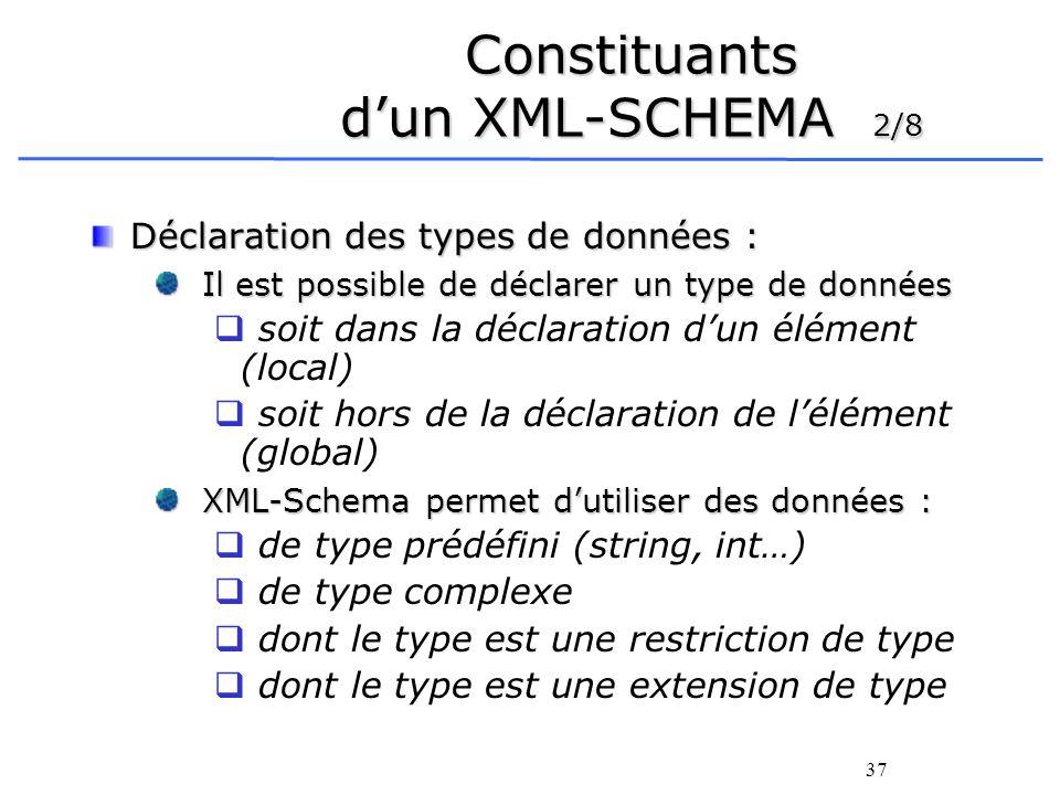 37 Constituants dun XML-SCHEMA 2/8 Déclaration des types de données : Il est possible de déclarer un type de données Il est possible de déclarer un ty