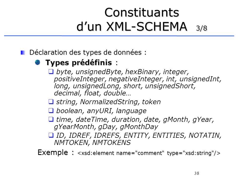 38 Constituants dun XML-SCHEMA 3/8 Déclaration des types de données : Types prédéfinis : Types prédéfinis : byte, unsignedByte, hexBinary, integer, po