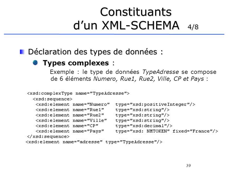 39 Constituants dun XML-SCHEMA 4/8 Déclaration des types de données : Types complexes : Types complexes : Exemple : le type de données TypeAdresse se