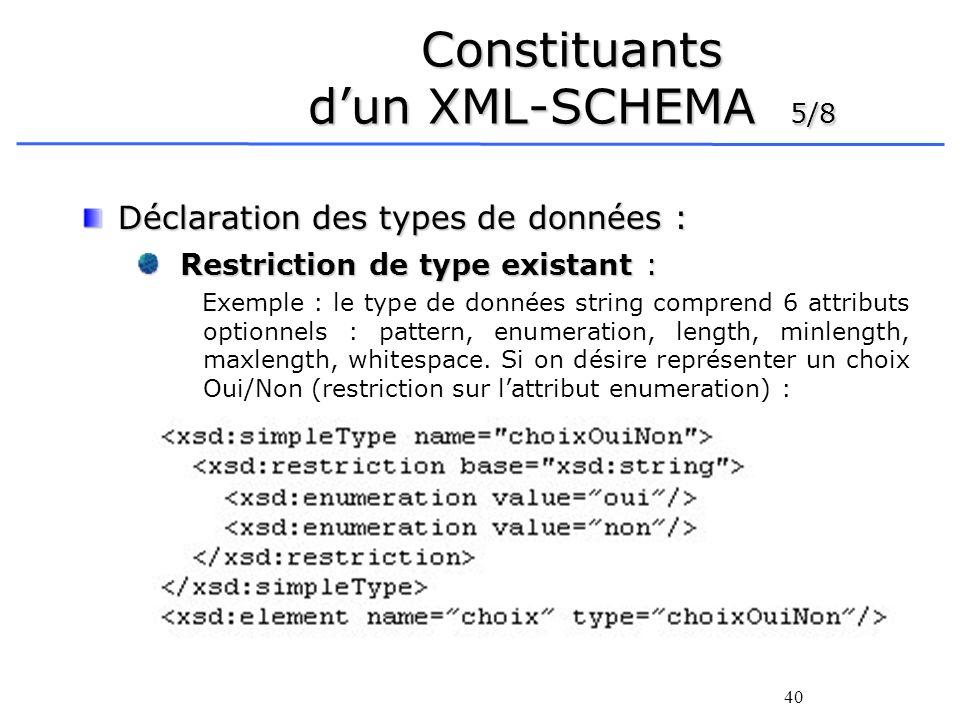 40 Constituants dun XML-SCHEMA 5/8 Déclaration des types de données : Restriction de type existant : Restriction de type existant : Exemple : le type