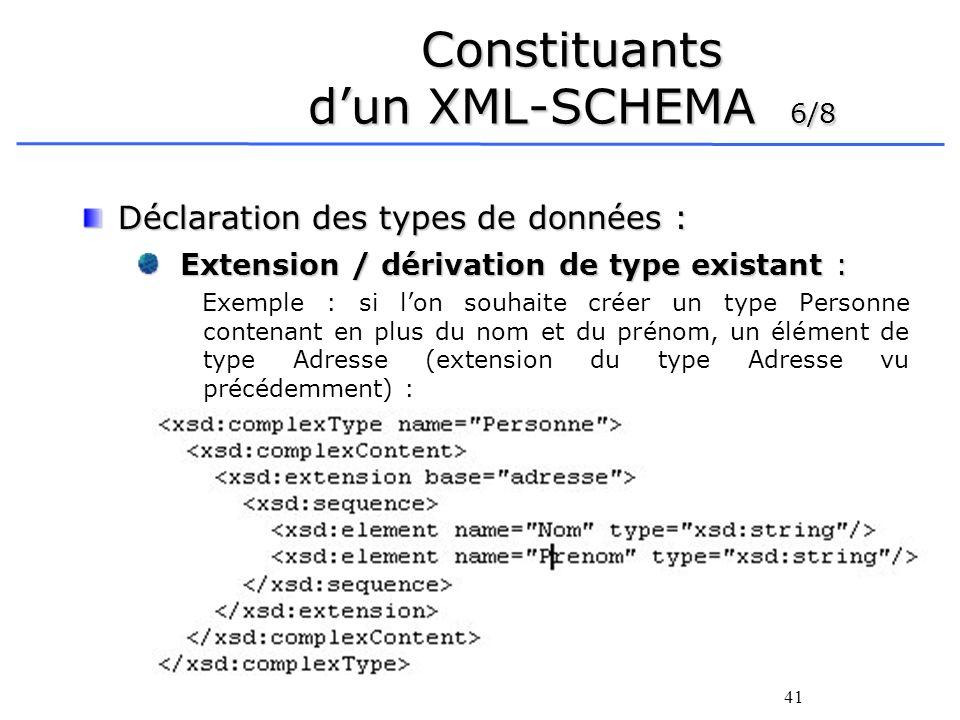 41 Constituants dun XML-SCHEMA 6/8 Déclaration des types de données : Extension / dérivation de type existant : Extension / dérivation de type existan