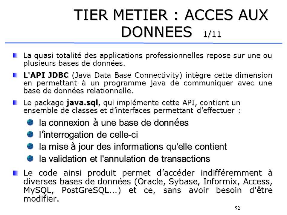 52 TIER METIER : ACCES AUX DONNEES 1/11 La quasi totalité des applications professionnelles repose sur une ou plusieurs bases de données.