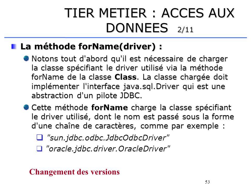 53 TIER METIER : ACCES AUX DONNEES 2/11 La méthode forName(driver) : Notons tout d abord qu il est nécessaire de charger la classe spécifiant le driver utilisé via la méthode forName de la classe Class.