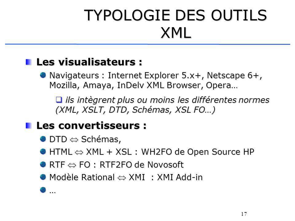 17 TYPOLOGIE DES OUTILS XML Les visualisateurs : Navigateurs : Internet Explorer 5.x+, Netscape 6+, Mozilla, Amaya, InDelv XML Browser, Opera… ils intègrent plus ou moins les différentes normes (XML, XSLT, DTD, Schémas, XSL FO…) ils intègrent plus ou moins les différentes normes (XML, XSLT, DTD, Schémas, XSL FO…) Les convertisseurs : DTD Schémas, HTML XML + XSL : WH2FO de Open Source HP RTF FO : RTF2FO de Novosoft Modèle Rational XMI : XMI Add-in …