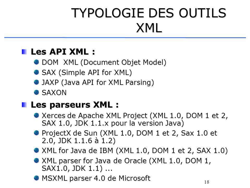 18 TYPOLOGIE DES OUTILS XML Les API XML : DOM XML (Document Objet Model) SAX (Simple API for XML) JAXP (Java API for XML Parsing) SAXON Les parseurs XML : Xerces de Apache XML Project (XML 1.0, DOM 1 et 2, SAX 1.0, JDK 1.1.x pour la version Java) ProjectX de Sun (XML 1.0, DOM 1 et 2, Sax 1.0 et 2.0, JDK 1.1.6 à 1.2) XML for Java de IBM (XML 1.0, DOM 1 et 2, SAX 1.0) XML parser for Java de Oracle (XML 1.0, DOM 1, SAX1.0, JDK 1.1)...
