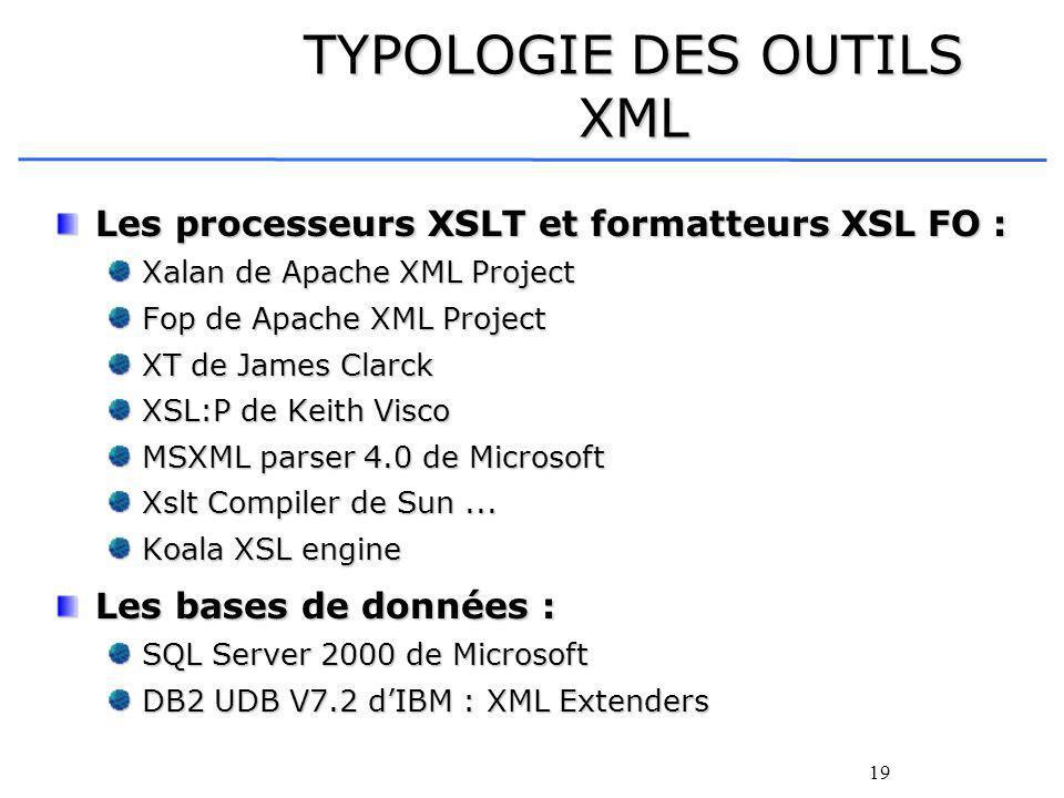 19 TYPOLOGIE DES OUTILS XML Les processeurs XSLT et formatteurs XSL FO : Xalan de Apache XML Project Fop de Apache XML Project XT de James Clarck XSL:P de Keith Visco MSXML parser 4.0 de Microsoft Xslt Compiler de Sun...
