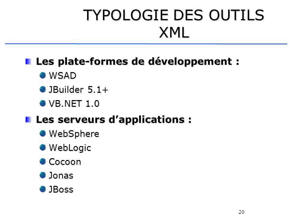 20 TYPOLOGIE DES OUTILS XML Les plate-formes de développement : WSAD JBuilder 5.1+ VB.NET 1.0 Les serveurs dapplications : WebSphereWebLogicCocoonJonasJBoss