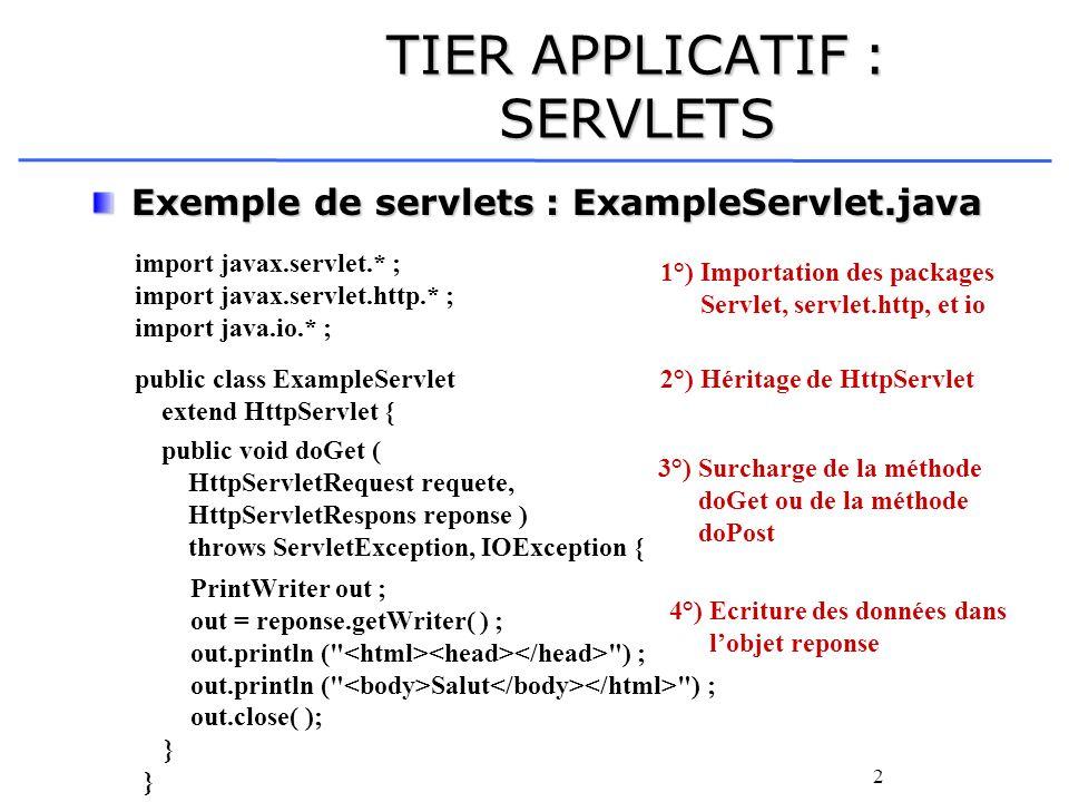 3 TIER APPLICATIF : SERVLETS LAPI JSDK : LAPI JSDK : Interfaces et classes sont réparties dans 2 packages : javax.servlet javax.servlet qui contient des composants pour développer des servlets génériques indépendantes d un protocole javax.servlet.http javax.servlet.http pour développer des servlets qui repose sur le protocole http utilisé par les serveurs web.