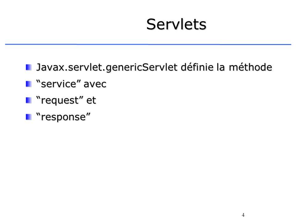 4 Servlets Javax.servlet.genericServlet définie la méthode service avec request et response