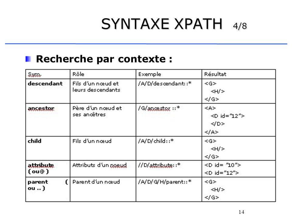 14 SYNTAXE XPATH 4/8 Recherche par contexte :