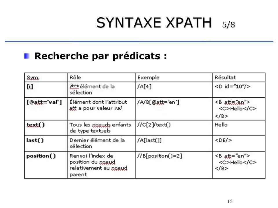 15 SYNTAXE XPATH 5/8 Recherche par prédicats :