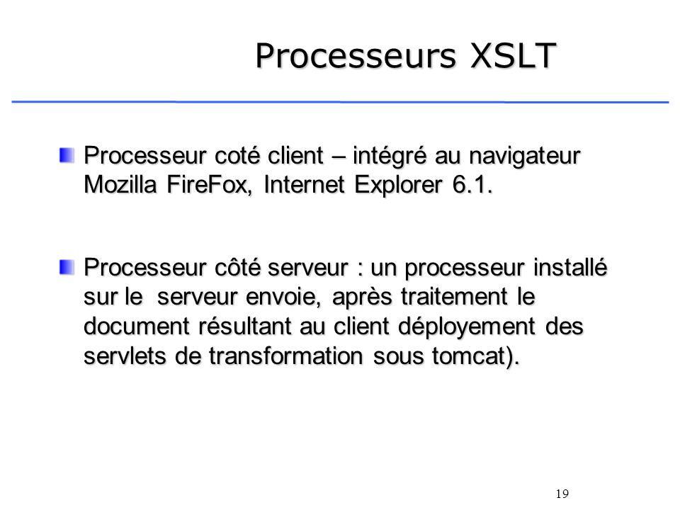19 Processeurs XSLT Processeur coté client – intégré au navigateur Mozilla FireFox, Internet Explorer 6.1. Processeur côté serveur : un processeur ins