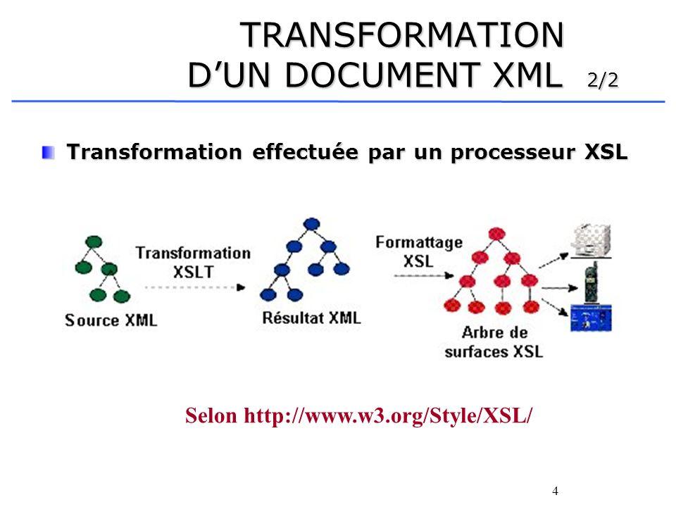 4 TRANSFORMATION DUN DOCUMENT XML 2/2 Transformation effectuée par un processeur XSL Selon http://www.w3.org/Style/XSL/