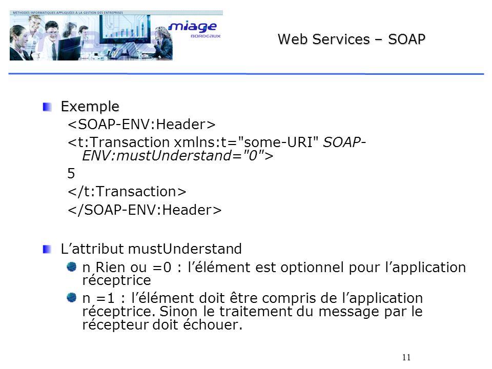 11 Web Services – SOAP Exemple 5 Lattribut mustUnderstand n Rien ou =0 : lélément est optionnel pour lapplication réceptrice n =1 : lélément doit être compris de lapplication réceptrice.