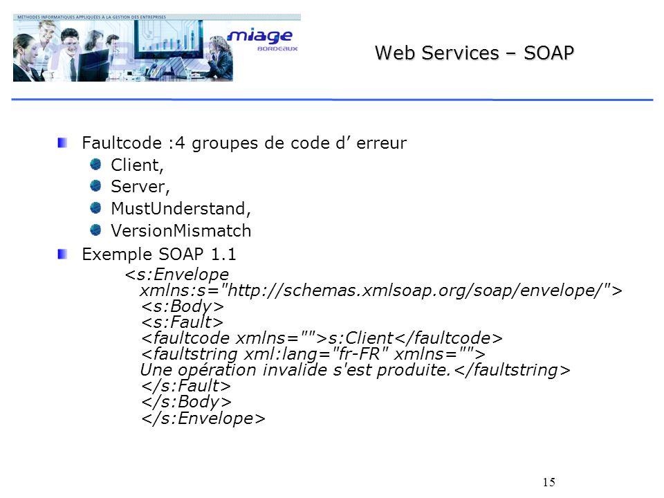15 Web Services – SOAP Faultcode :4 groupes de code d erreur Client, Server, MustUnderstand, VersionMismatch Exemple SOAP 1.1 s:Client Une opération invalide s est produite.