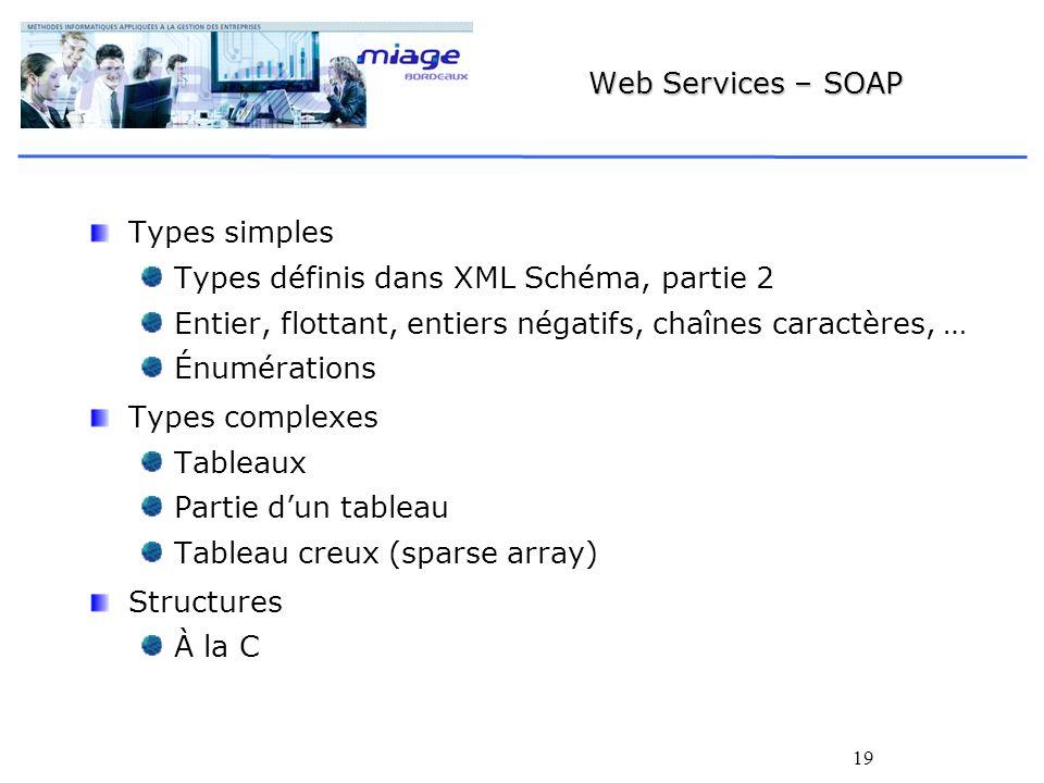 19 Web Services – SOAP Types simples Types définis dans XML Schéma, partie 2 Entier, flottant, entiers négatifs, chaînes caractères, … Énumérations Types complexes Tableaux Partie dun tableau Tableau creux (sparse array) Structures À la C