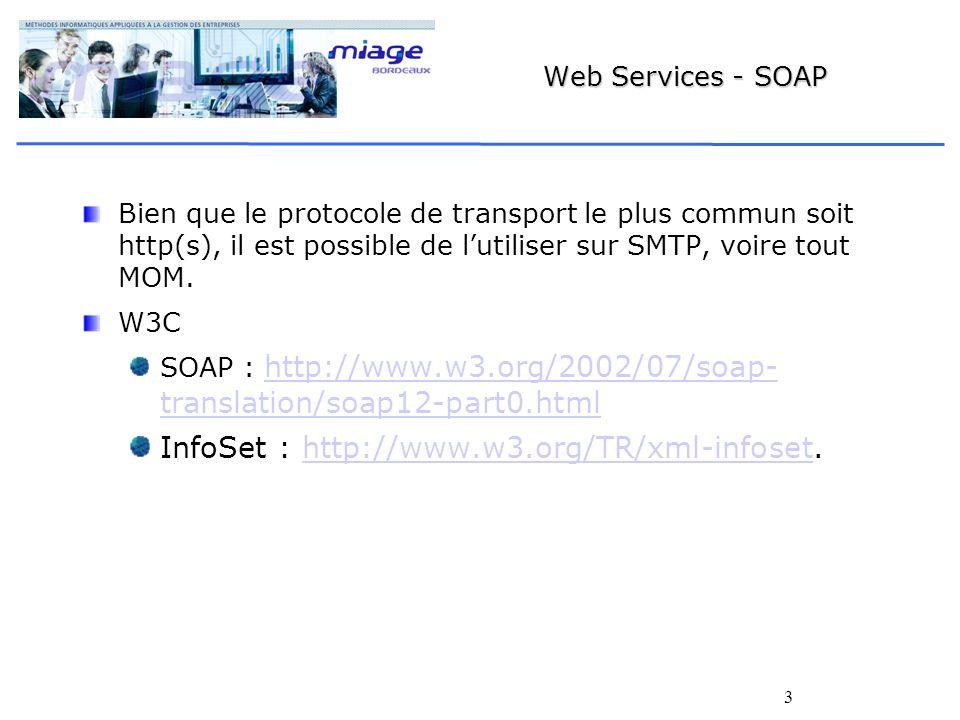 3 Web Services - SOAP Bien que le protocole de transport le plus commun soit http(s), il est possible de lutiliser sur SMTP, voire tout MOM.