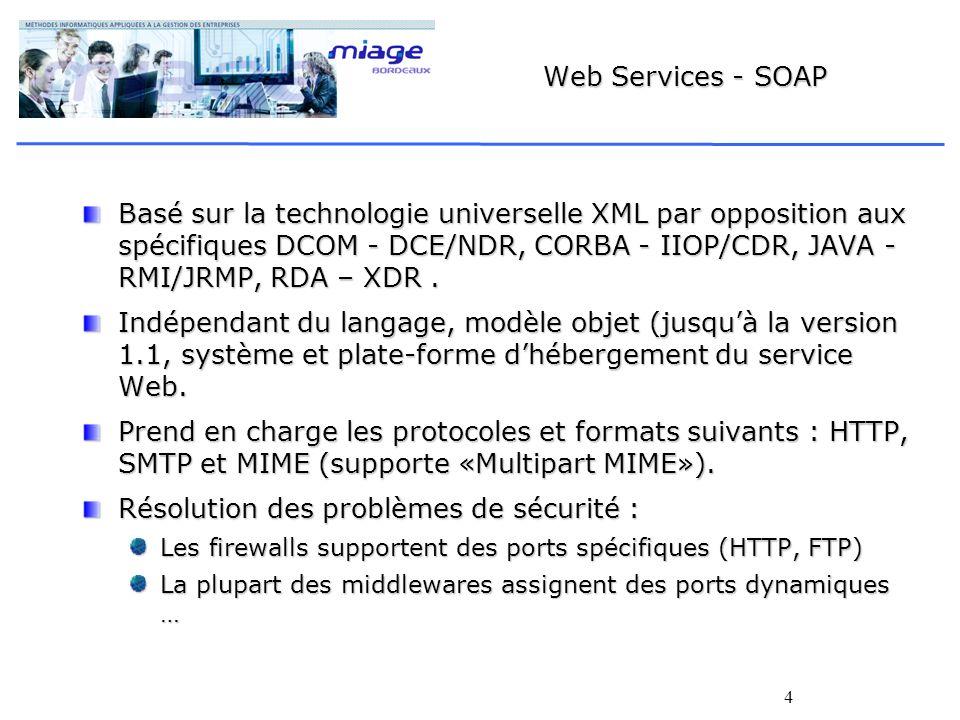 4 Web Services - SOAP Basé sur la technologie universelle XML par opposition aux spécifiques DCOM - DCE/NDR, CORBA - IIOP/CDR, JAVA - RMI/JRMP, RDA – XDR.