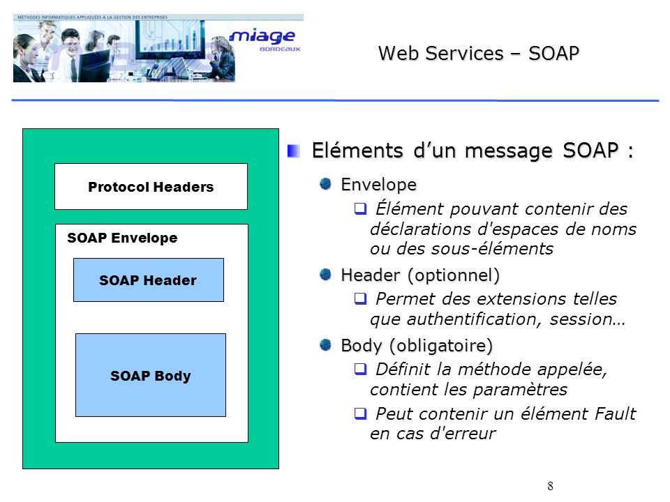 8 Web Services – SOAP Eléments dun message SOAP : Envelope Élément pouvant contenir des déclarations d espaces de noms ou des sous-éléments Header (optionnel) Permet des extensions telles que authentification, session… Body (obligatoire) Définit la méthode appelée, contient les paramètres Peut contenir un élément Fault en cas d erreur Protocol Headers SOAP Envelope SOAP Header SOAP Body