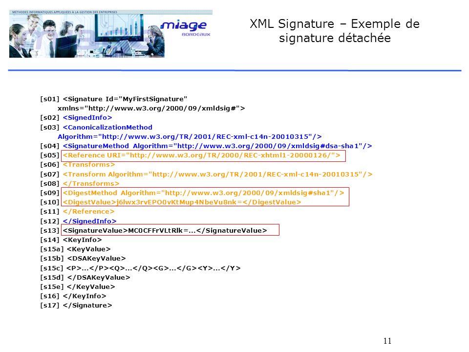 11 XML Signature – Exemple de signature détachée [s01] <Signature Id=