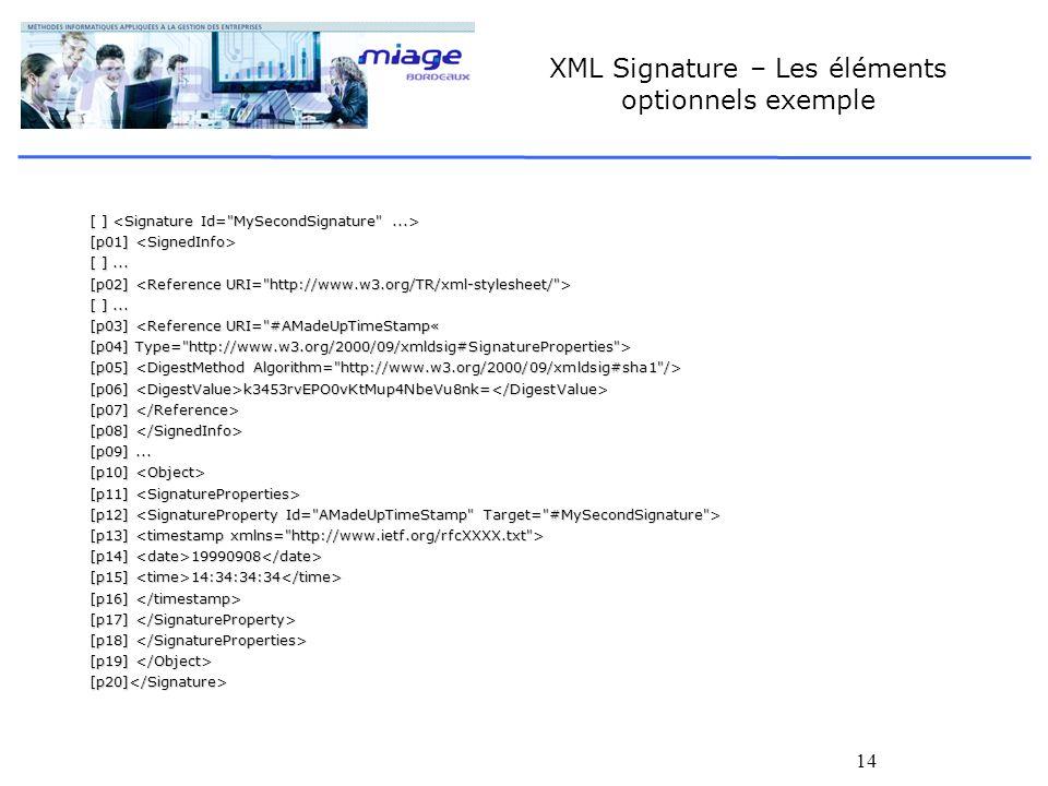 14 XML Signature – Les éléments optionnels exemple [ ] [ ] [p01] [p01] [ ]... [p02] [p02] [ ]... [p03] <Reference URI=