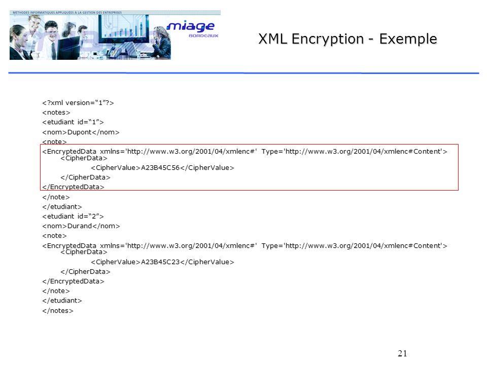 21 XML Encryption - Exemple <notes> <nom>Dupont</nom><note> <CipherValue>A23B45C56</CipherValue></CipherData></EncryptedData></note></etudiant> <nom>D