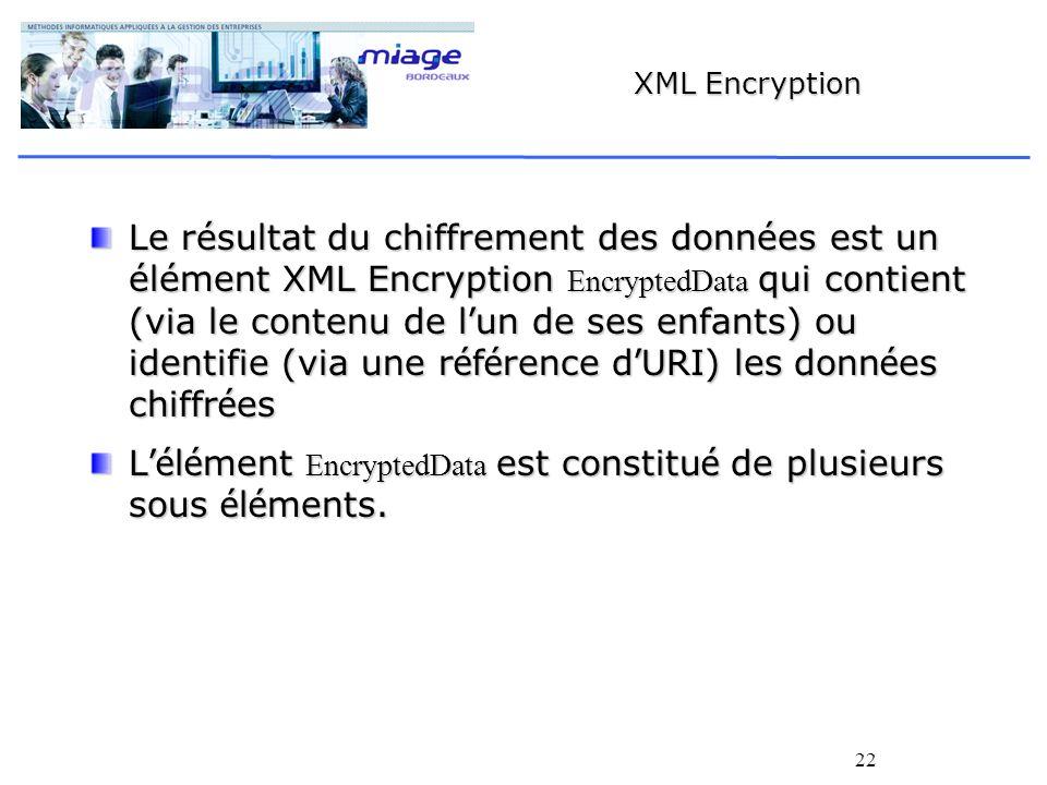 22 XML Encryption Le résultat du chiffrement des données est un élément XML Encryption EncryptedData qui contient (via le contenu de l un de ses enfan