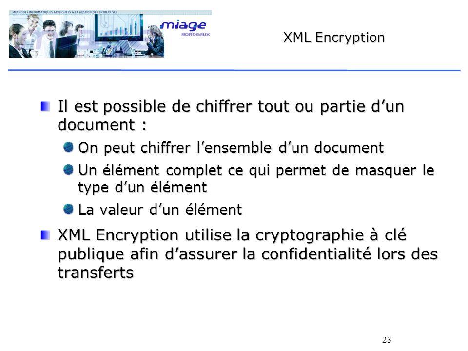 23 XML Encryption Il est possible de chiffrer tout ou partie dun document : On peut chiffrer lensemble dun document Un élément complet ce qui permet d