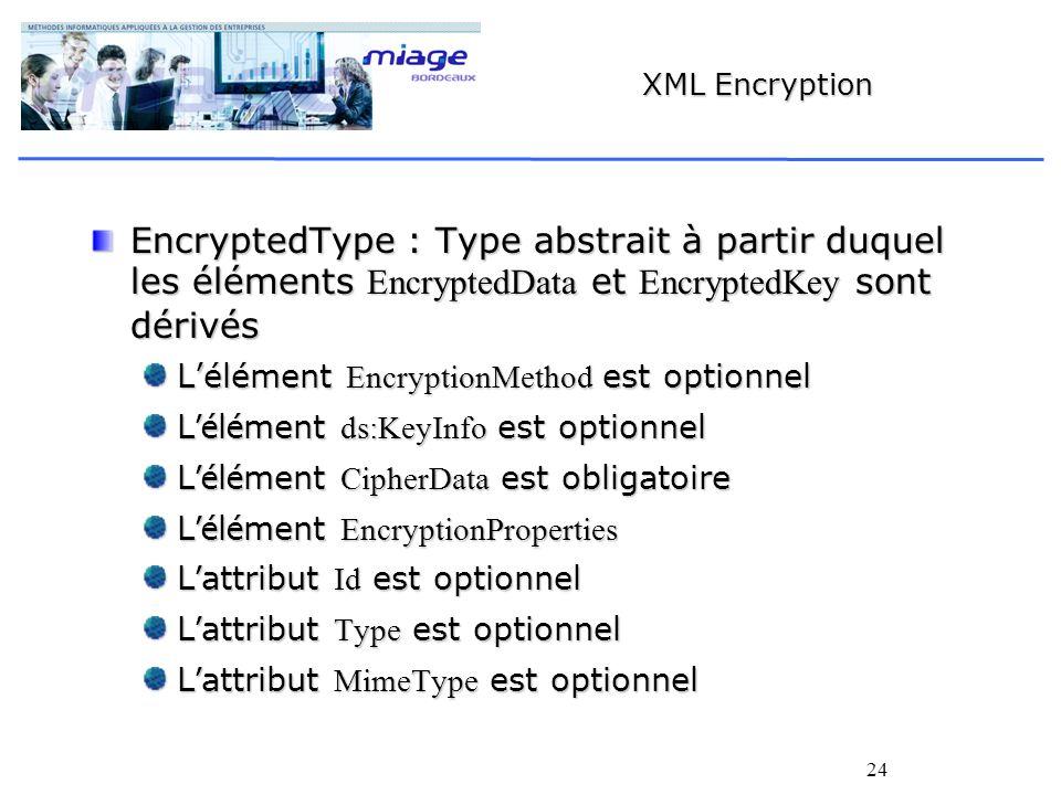 24 XML Encryption EncryptedType : Type abstrait à partir duquel les éléments EncryptedData et EncryptedKey sont dérivés Lélément EncryptionMethod est