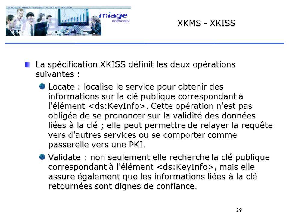 29 XKMS - XKISS La spécification XKISS définit les deux opérations suivantes : Locate : localise le service pour obtenir des informations sur la clé p