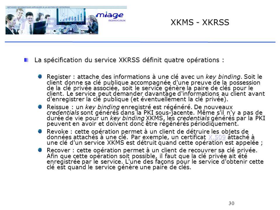 30 XKMS - XKRSS La spécification du service XKRSS définit quatre opérations : Register : attache des informations à une clé avec un key binding. Soit