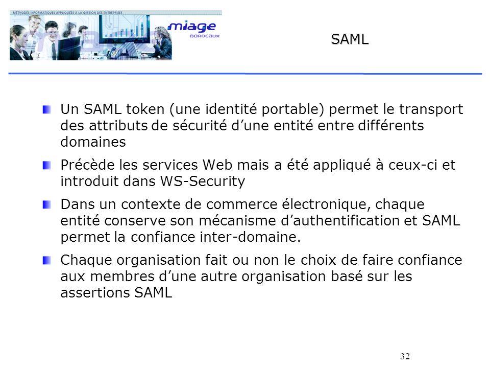 32 SAML Un SAML token (une identité portable) permet le transport des attributs de sécurité dune entité entre différents domaines Précède les services
