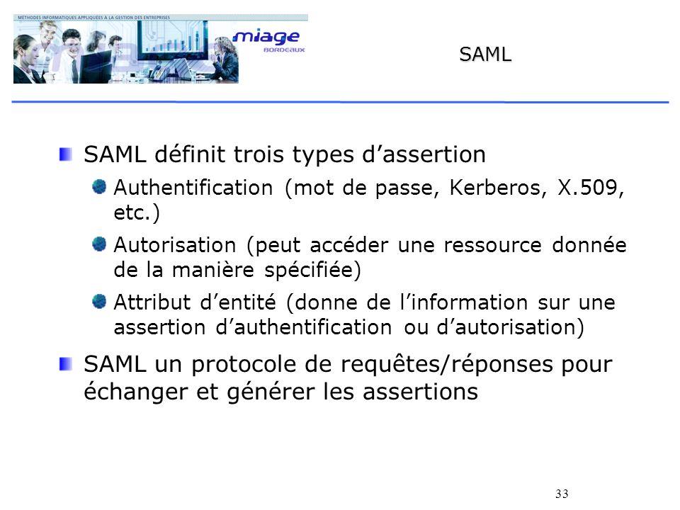 33 SAML SAML définit trois types dassertion Authentification (mot de passe, Kerberos, X.509, etc.) Autorisation (peut accéder une ressource donnée de