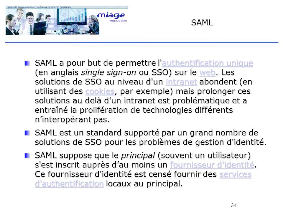 34 SAML SAML a pour but de permettre l'authentification unique (en anglais single sign-on ou SSO) sur le web. Les solutions de SSO au niveau d'un intr