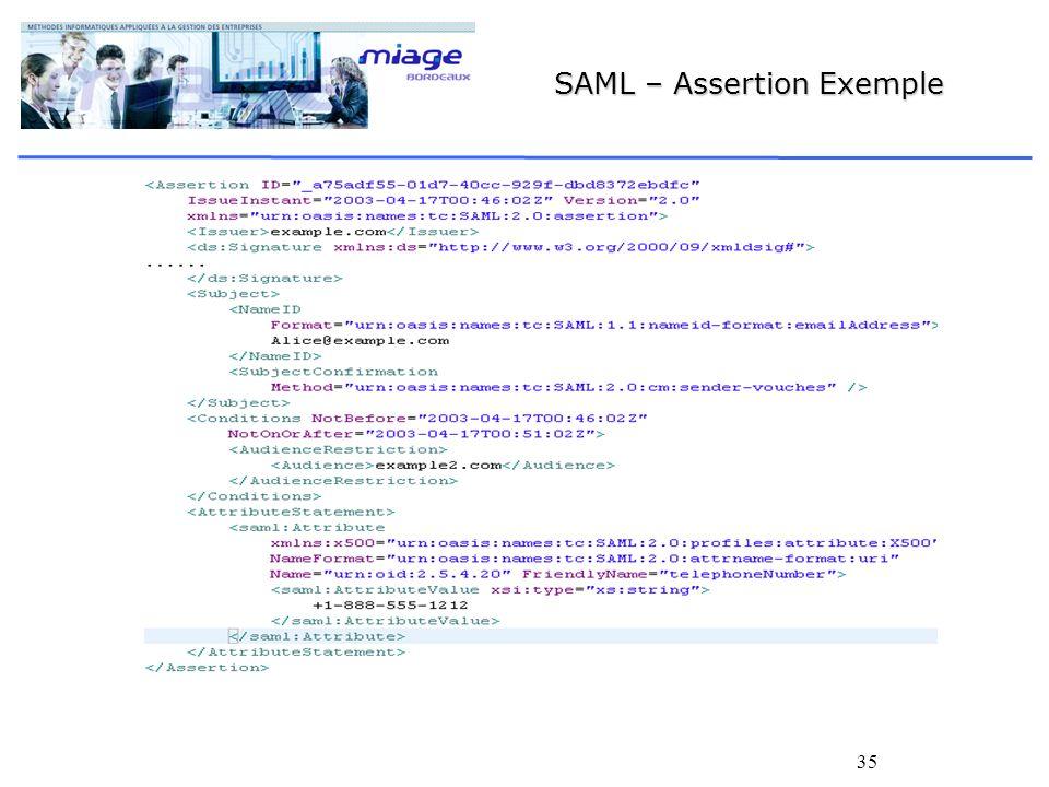 35 SAML – Assertion Exemple