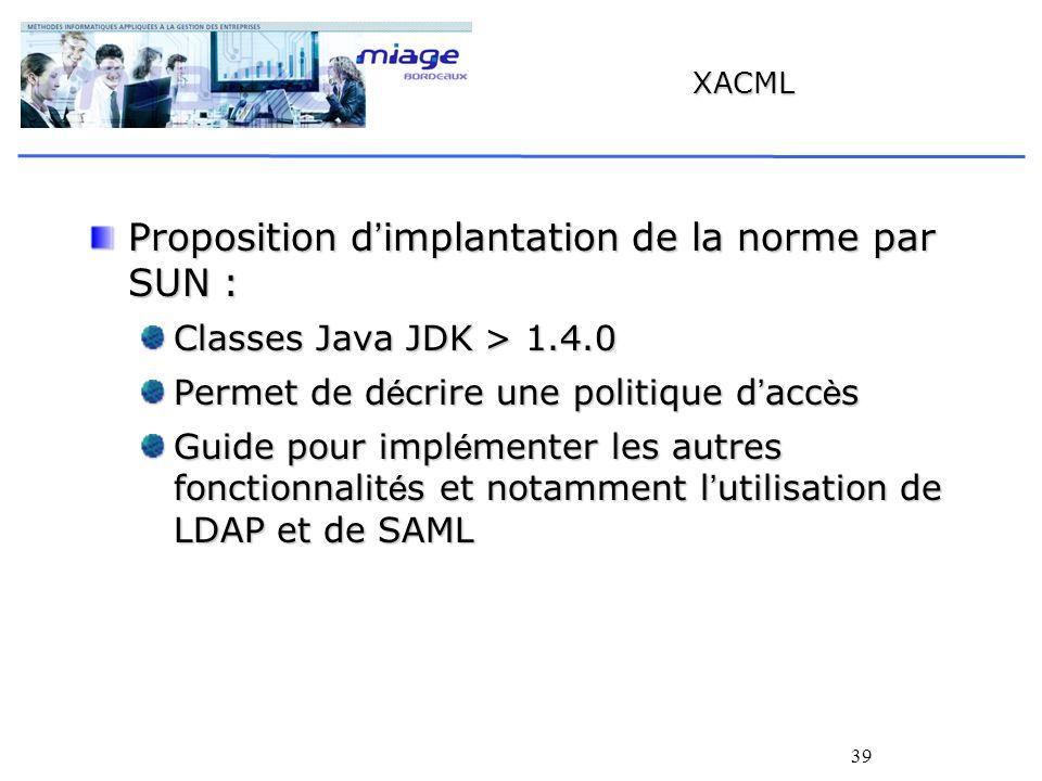 39 XACML Proposition d implantation de la norme par SUN : Classes Java JDK > 1.4.0 Permet de d é crire une politique d acc è s Guide pour impl é mente