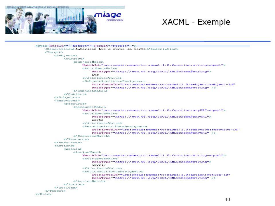 40 XACML - Exemple