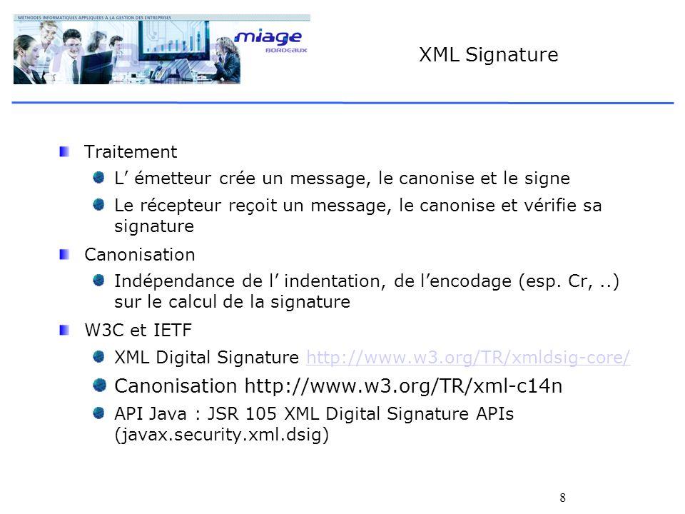 8 XML Signature Traitement L émetteur crée un message, le canonise et le signe Le récepteur reçoit un message, le canonise et vérifie sa signature Can