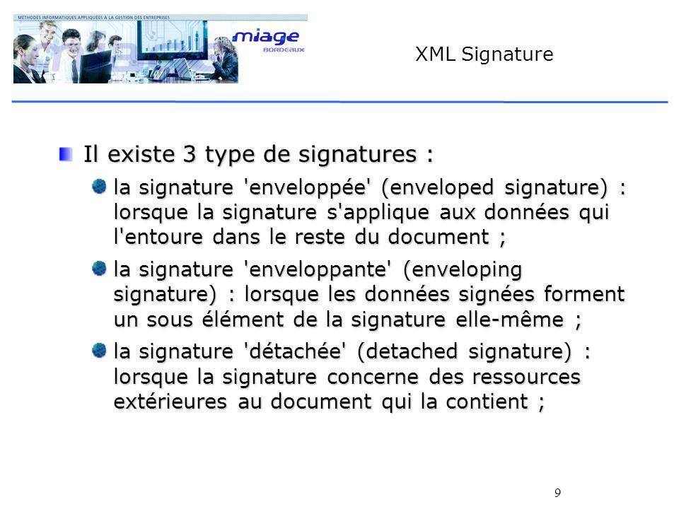 9 XML Signature Il existe 3 type de signatures : la signature 'enveloppée' (enveloped signature) : lorsque la signature s'applique aux données qui l'e