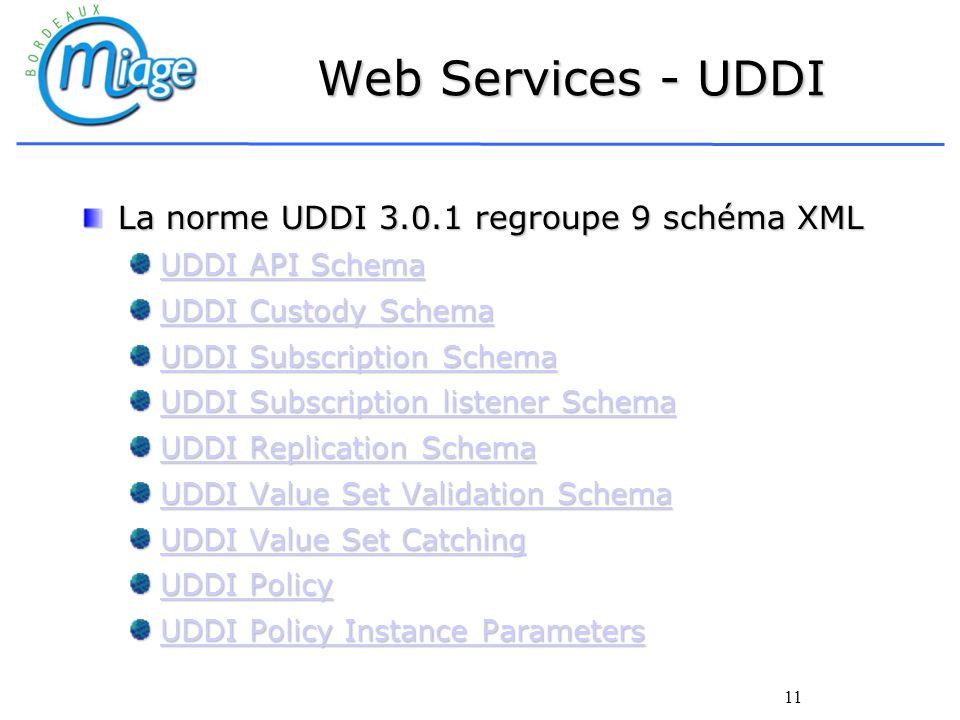 11 Web Services - UDDI La norme UDDI 3.0.1 regroupe 9 schéma XML UDDI API Schema UDDI API Schema UDDI Custody Schema UDDI Custody Schema UDDI Subscrip